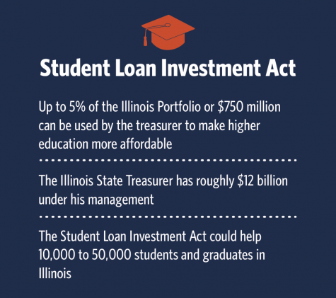 Illinois treasurer to host forum for affordable education