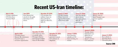 Drone expert recaps US-Iran conflict