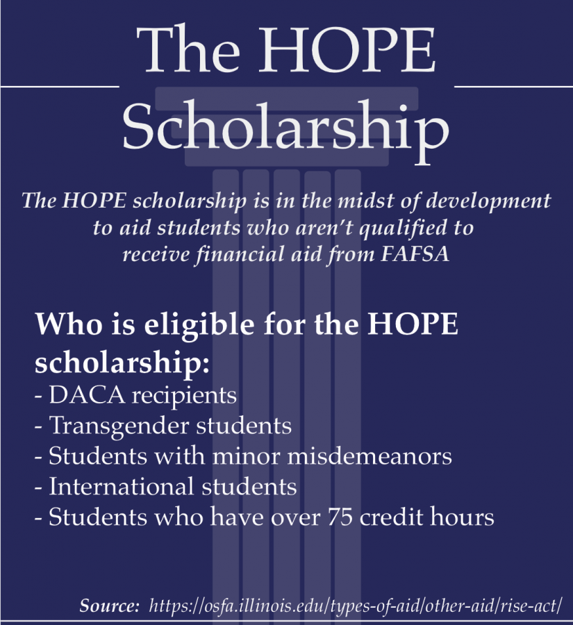 HOPE scholarship gives hope to those ineligible for government scholarships