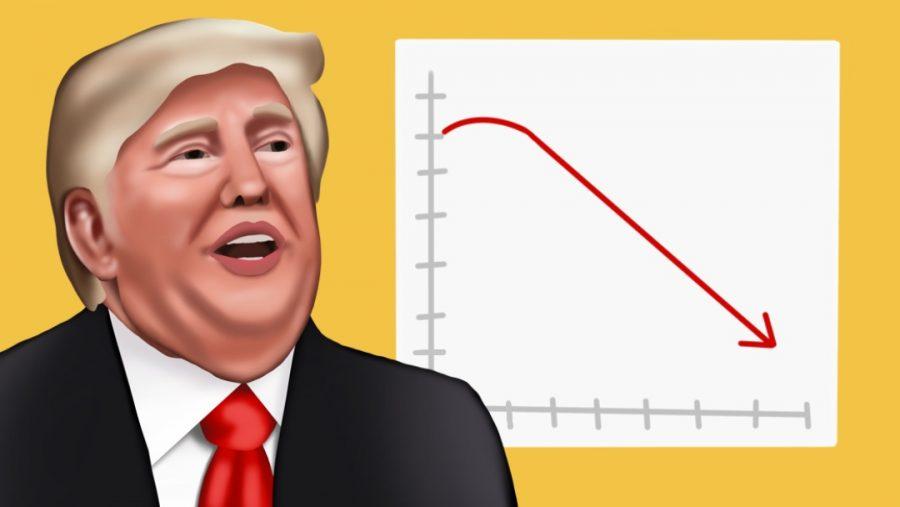 Opinion | Coronavirus erodes Trump's re-election chances