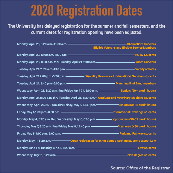 Registration-infographic