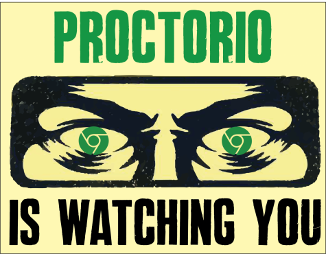 Big brother Proctorio