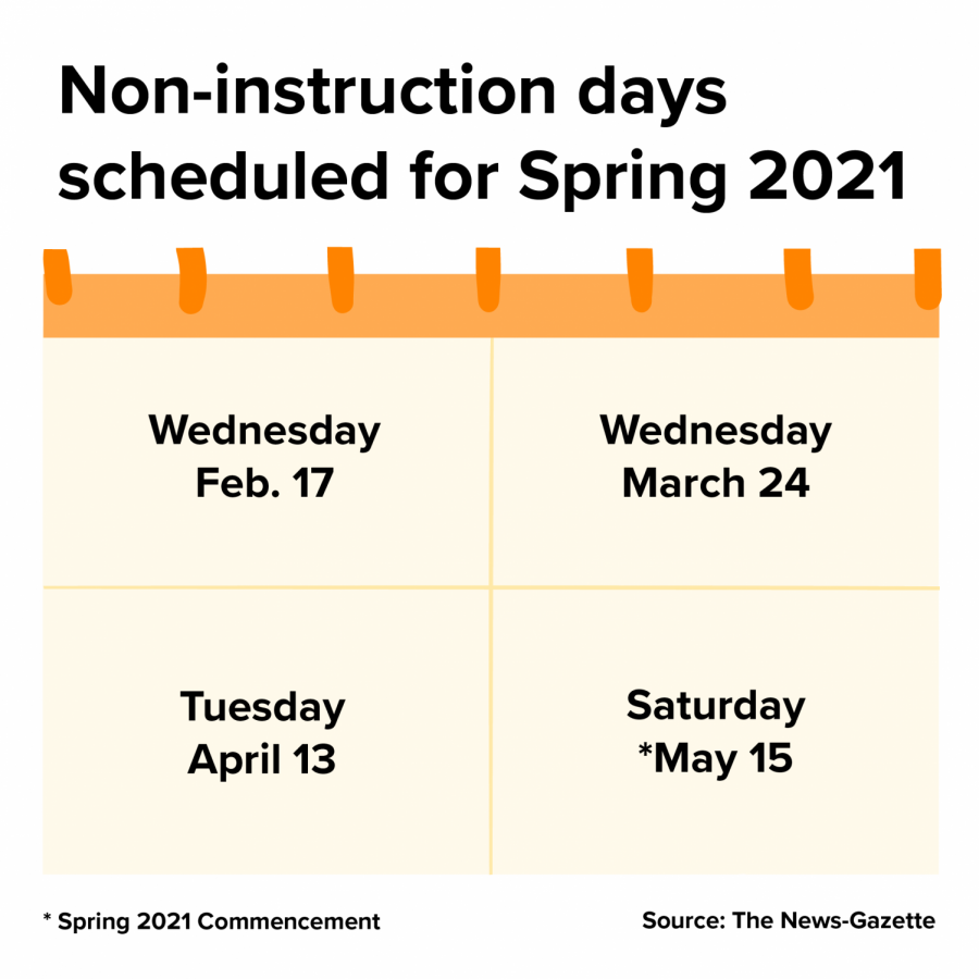 Look ahead at spring semester: a new off-day schedule