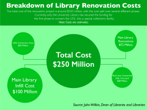 UI library to undergo long overdue renovations